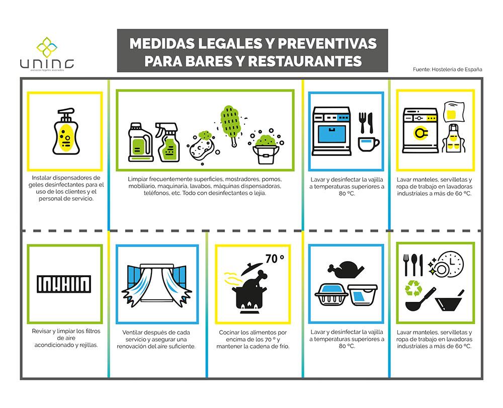 Medidas legales y preventivas