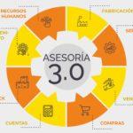 Uning implanta de forma pionera en Huelva la asesoría 3.0